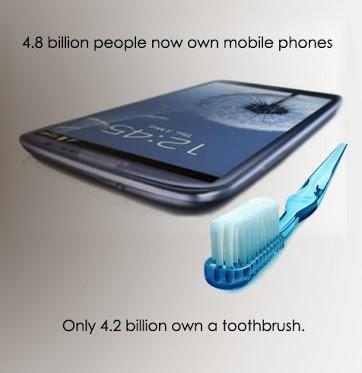 More Mobile Phones than Toothbrushes